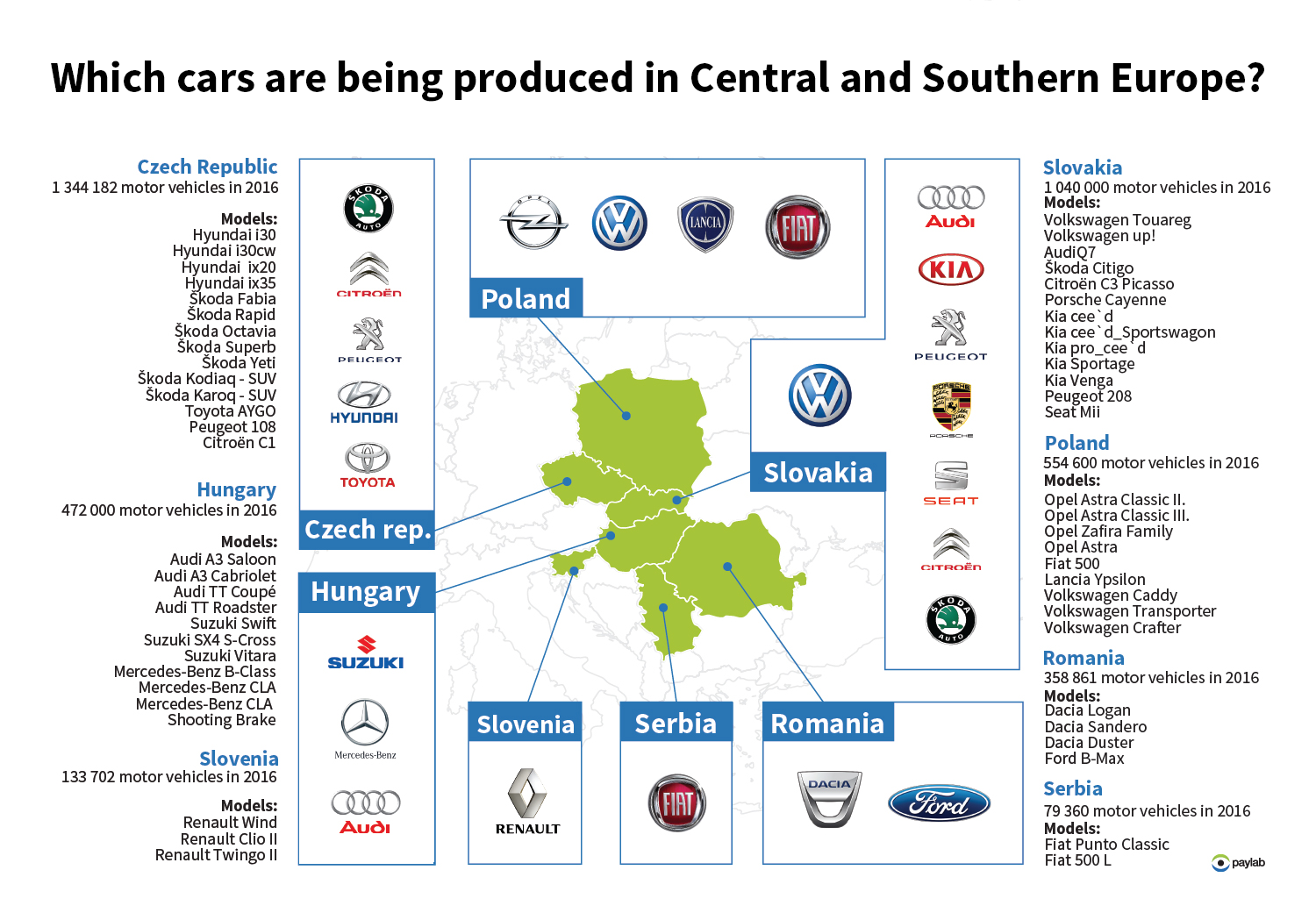 Cee Attracted 18 Car Brands Which Have Plants For Vehicles Paylab