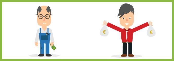 Am I underpaid? Paylab Salary survey