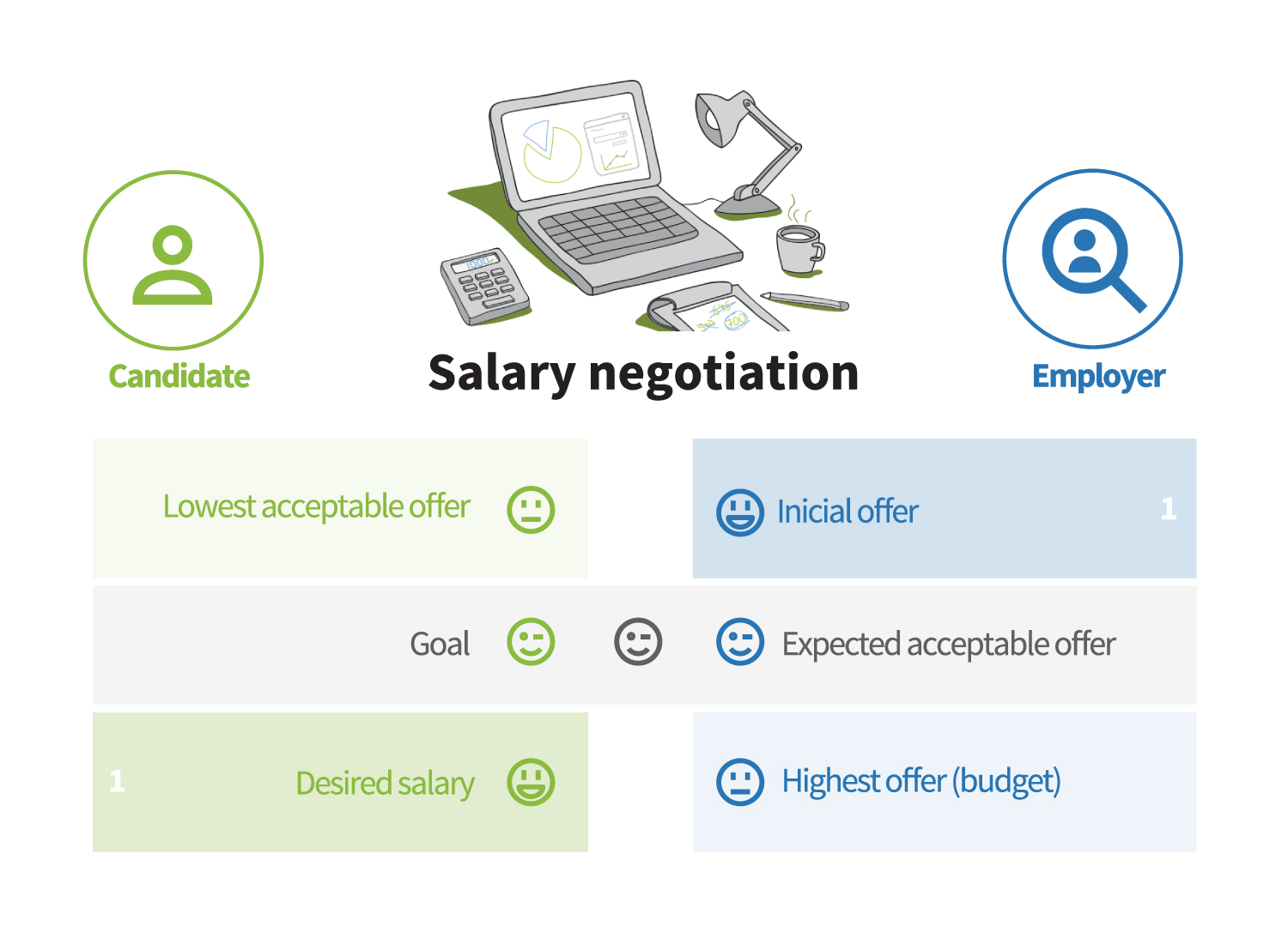 salary_negotiation_number_game_paylab
